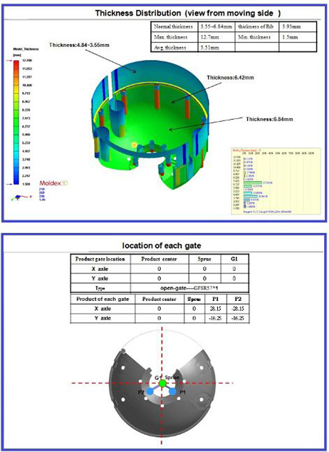 Mold flow analysis – thickness distribution & gate location